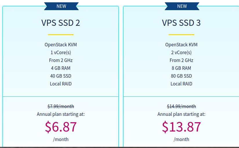 تفاوت قیمت نسبت به وارنیش