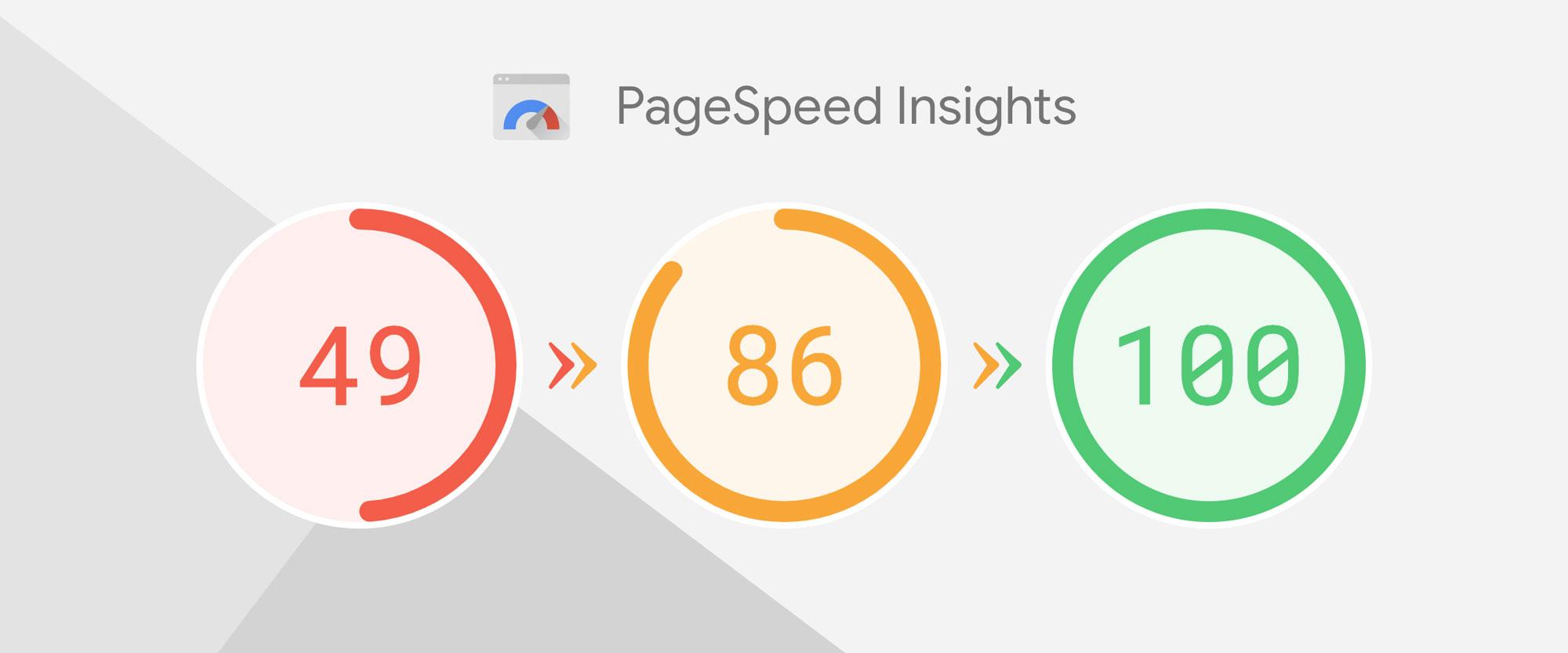 سنجش سرعت سایت